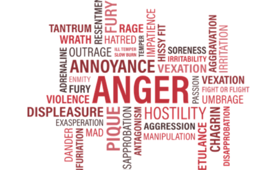 Image result for dealing with anger
